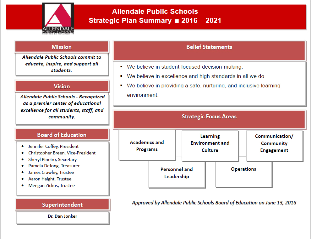 2016-2021 Strategic Plan