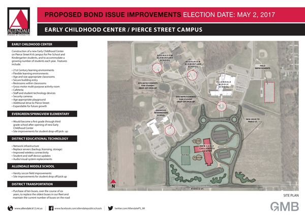 Proposed Early Childhood Center - Site Rendering